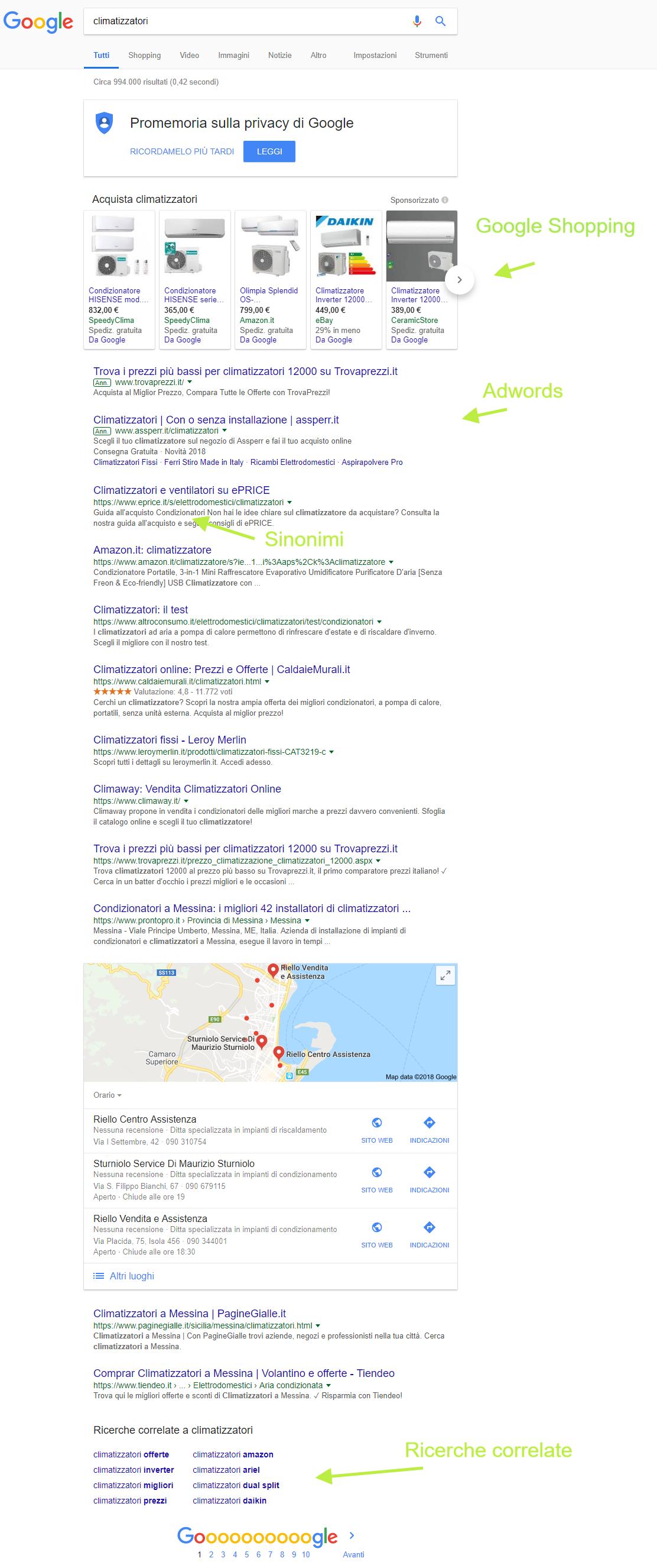 SERP di google CLIMATIZZATORI